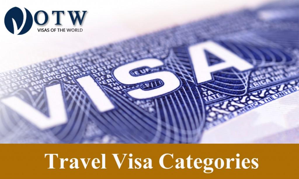 Travel Visa Categories